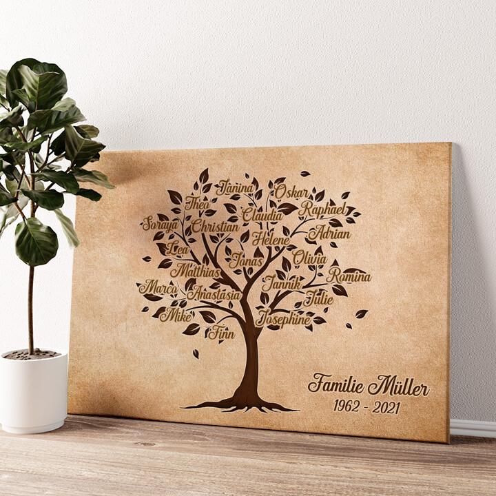 Familienbaum Wandbild personalisiert
