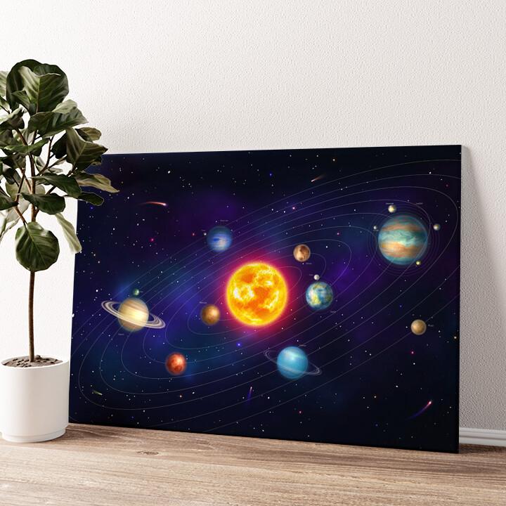 Planetensystem Wandbild personalisiert