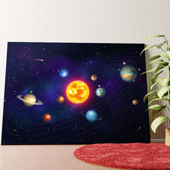 Personalisiertes Wandbild Planetensystem